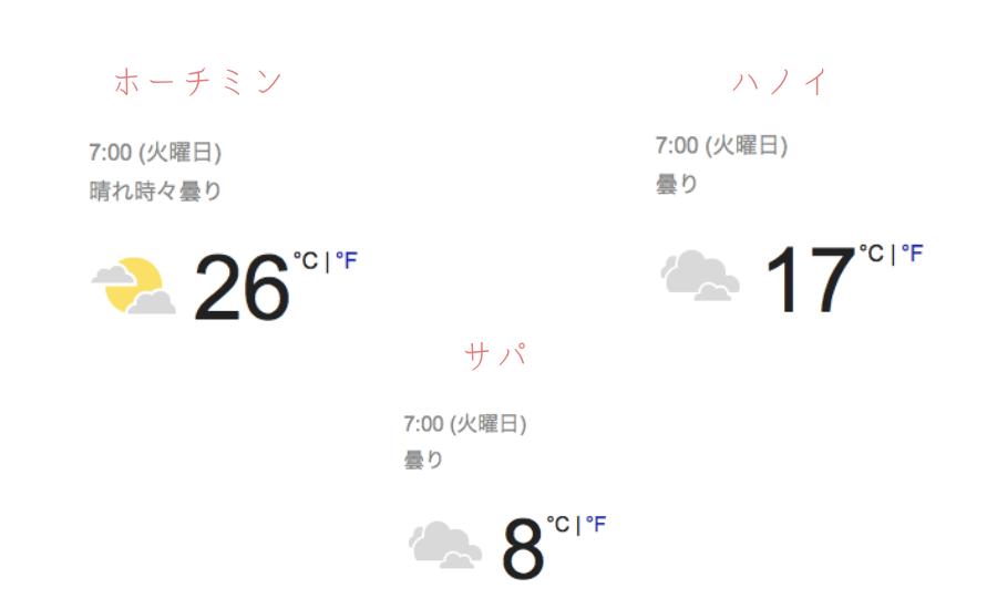サパ 天気
